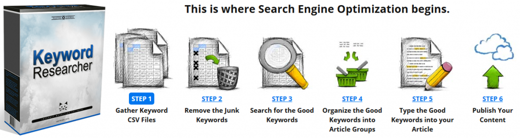 keyword_researcher_longtail keyword research